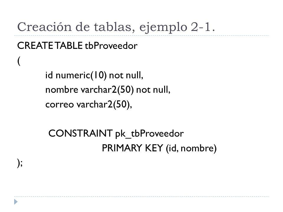 Creación de tablas, ejemplo 2-1.