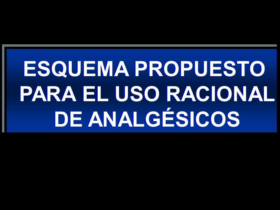 ESQUEMA PROPUESTO PARA EL USO RACIONAL DE ANALGÉSICOS