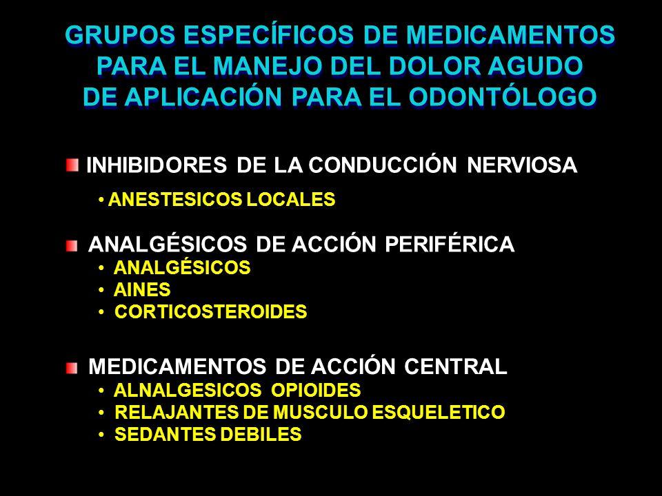 GRUPOS ESPECÍFICOS DE MEDICAMENTOS PARA EL MANEJO DEL DOLOR AGUDO