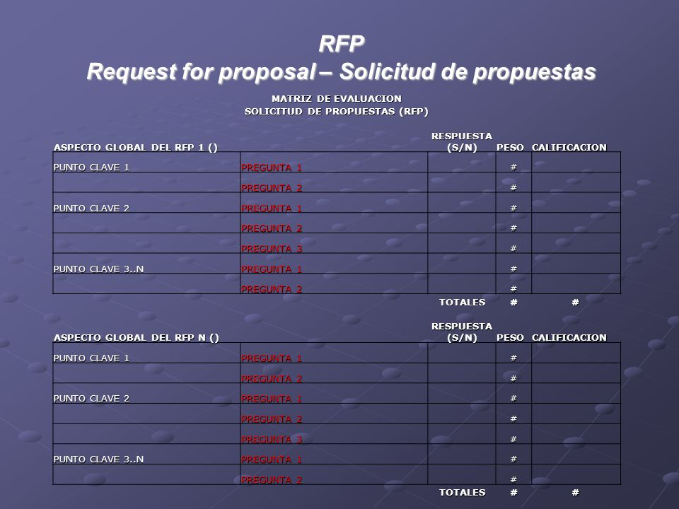 RFP Request for proposal – Solicitud de propuestas