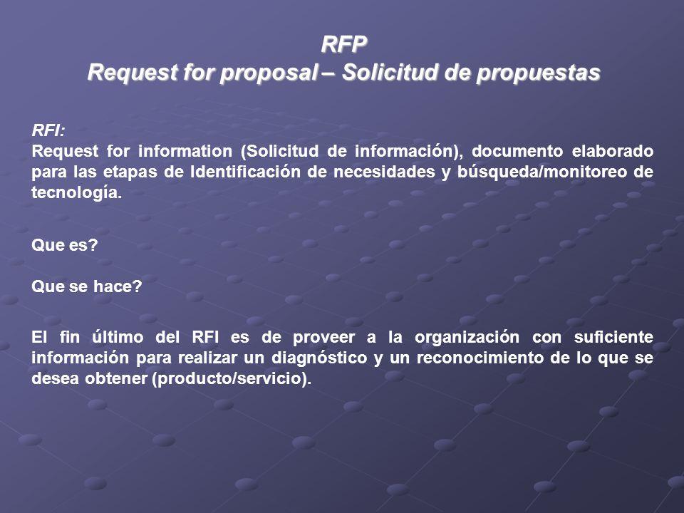Request for proposal – Solicitud de propuestas