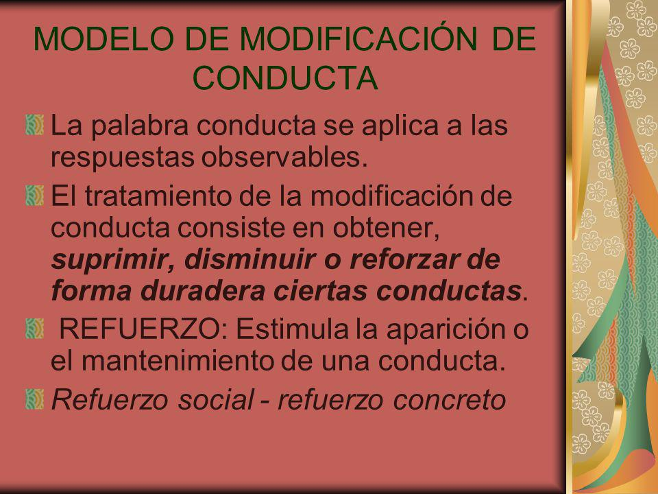 MODELO DE MODIFICACIÓN DE CONDUCTA