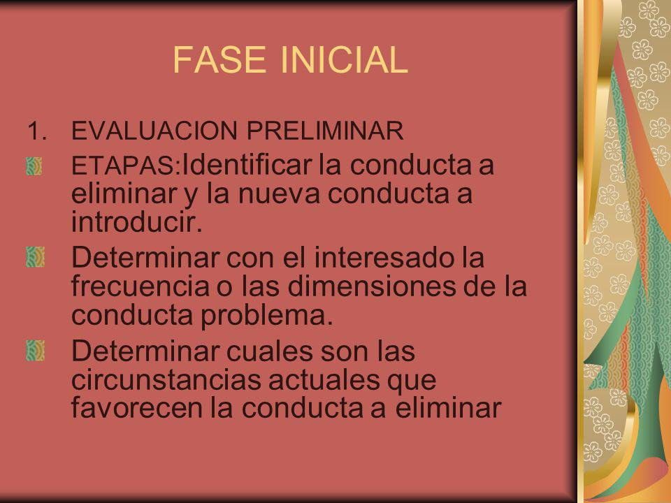 FASE INICIAL EVALUACION PRELIMINAR. ETAPAS:Identificar la conducta a eliminar y la nueva conducta a introducir.