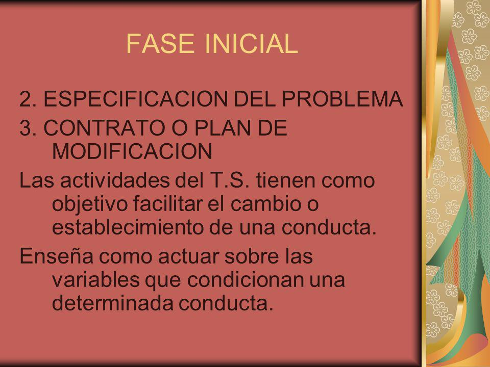 FASE INICIAL 2. ESPECIFICACION DEL PROBLEMA