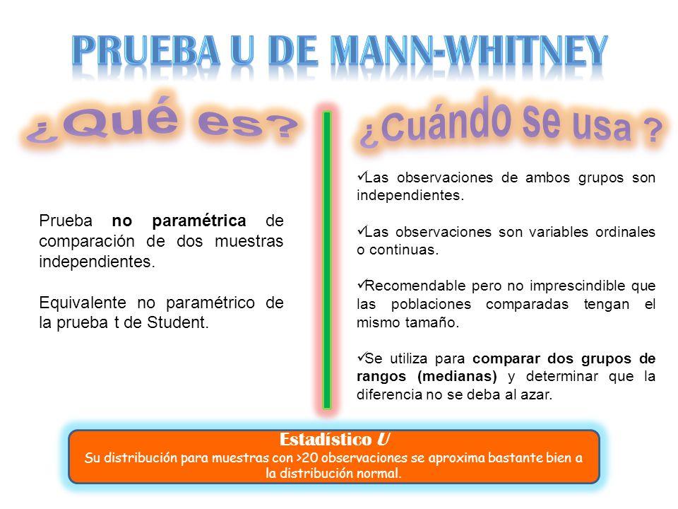 ¿Cuándo se usa ¿Qué es PRUEBA U DE MANN-WHITNEY Estadístico U