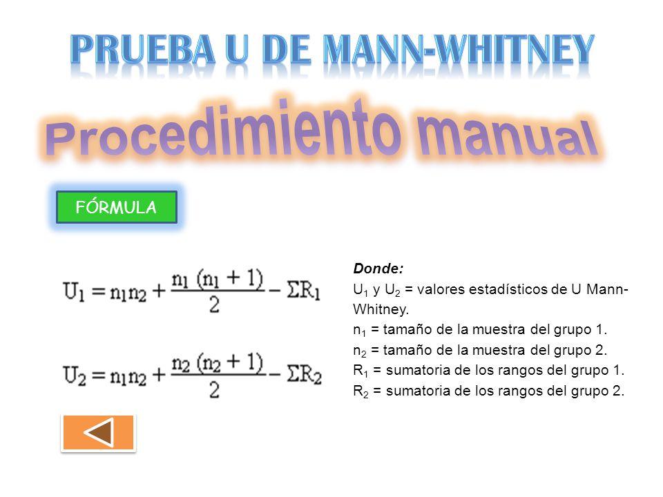 Procedimiento manual PRUEBA U DE MANN-WHITNEY FÓRMULA