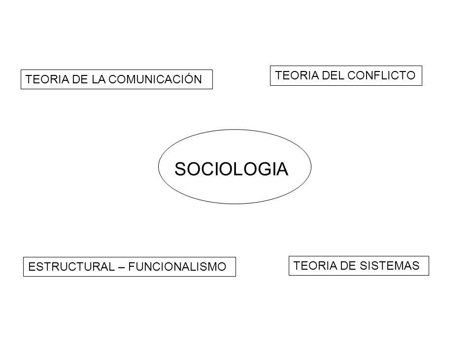 SOCIOLOGIA TEORIA DEL CONFLICTO TEORIA DE LA COMUNICACIÓN