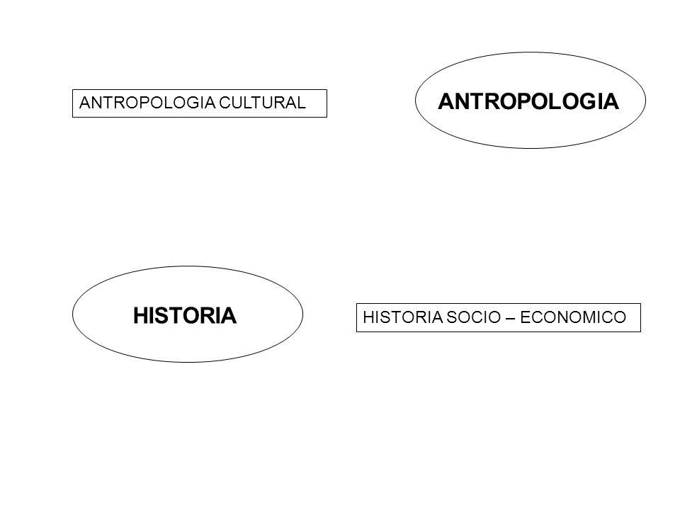 ANTROPOLOGIA ANTROPOLOGIA CULTURAL HISTORIA HISTORIA SOCIO – ECONOMICO