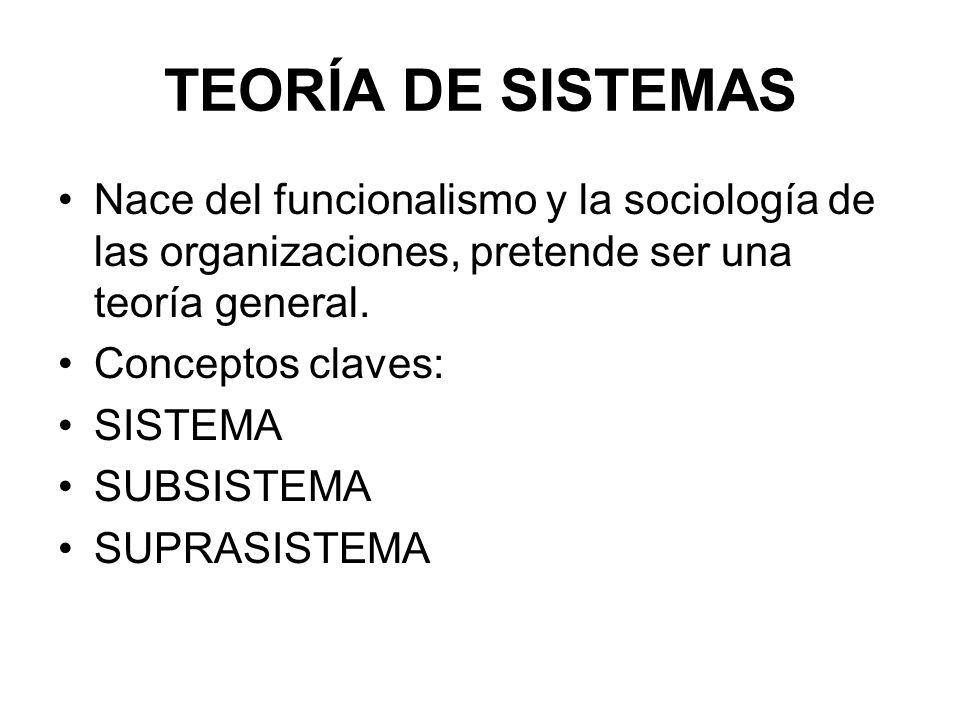 TEORÍA DE SISTEMAS Nace del funcionalismo y la sociología de las organizaciones, pretende ser una teoría general.