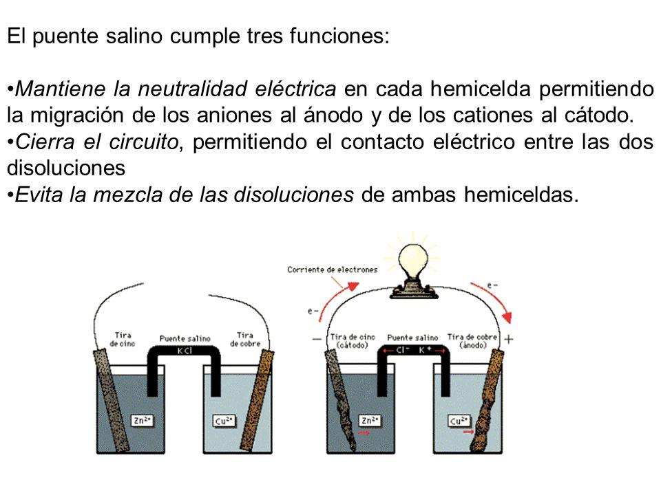 El puente salino cumple tres funciones: