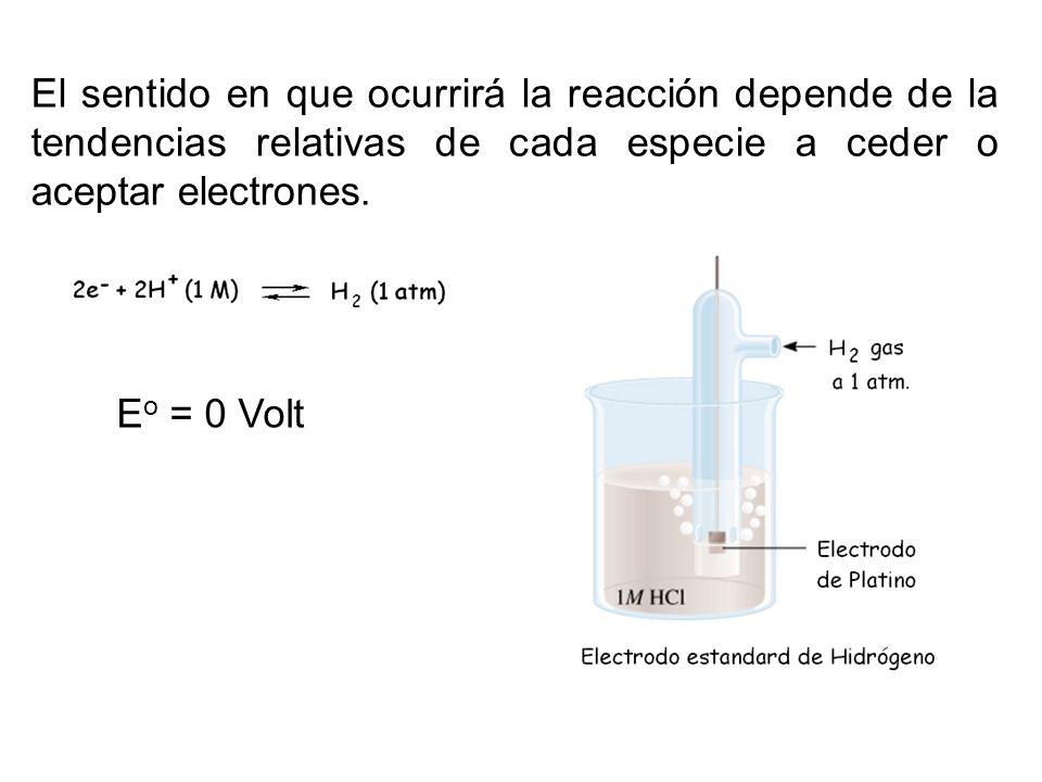 El sentido en que ocurrirá la reacción depende de la tendencias relativas de cada especie a ceder o aceptar electrones.