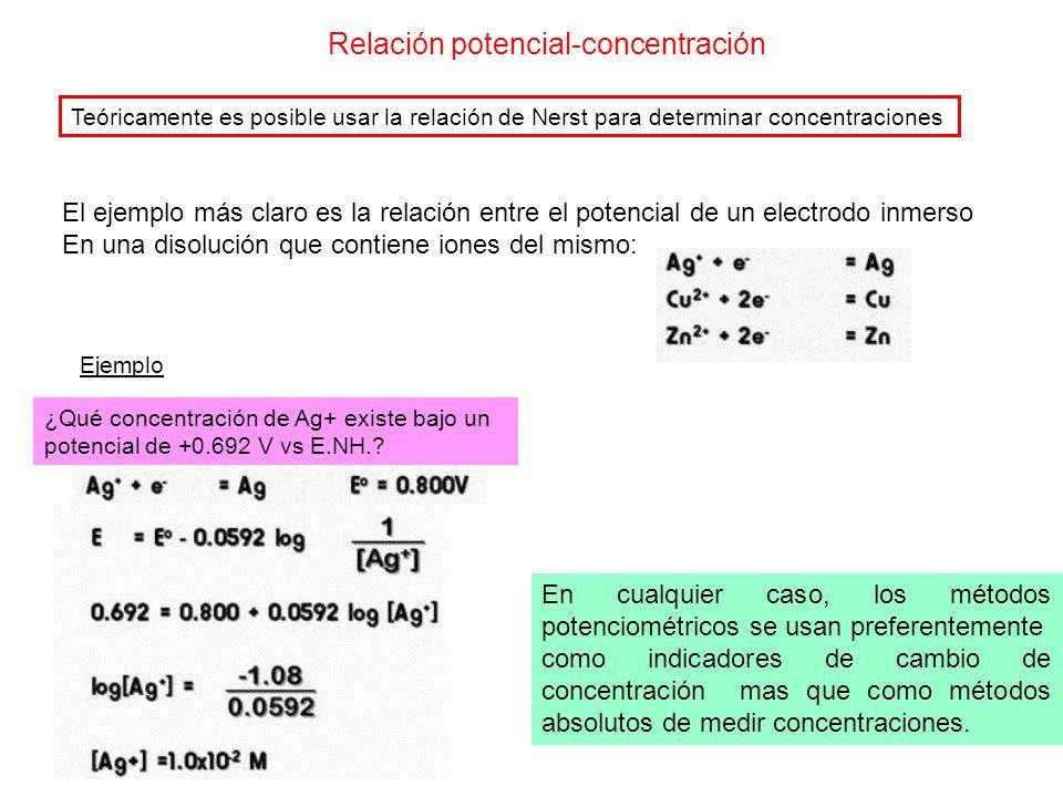Relación potencial-concentración