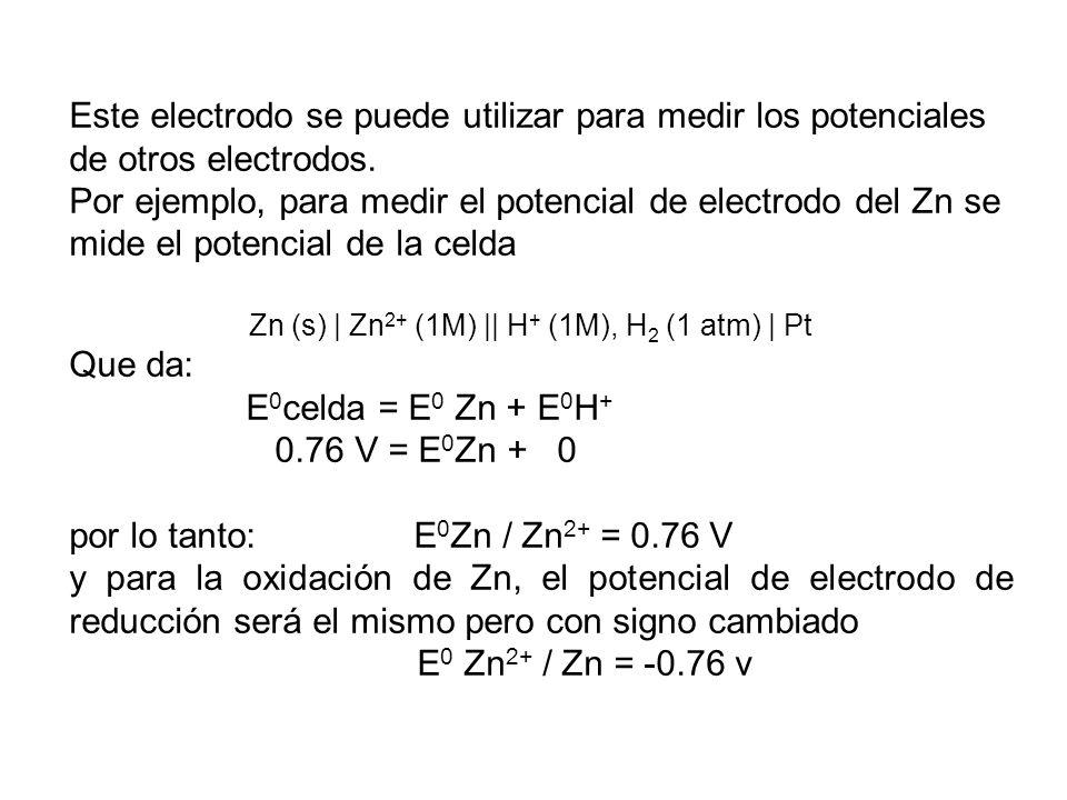 por lo tanto: E0Zn / Zn2+ = 0.76 V