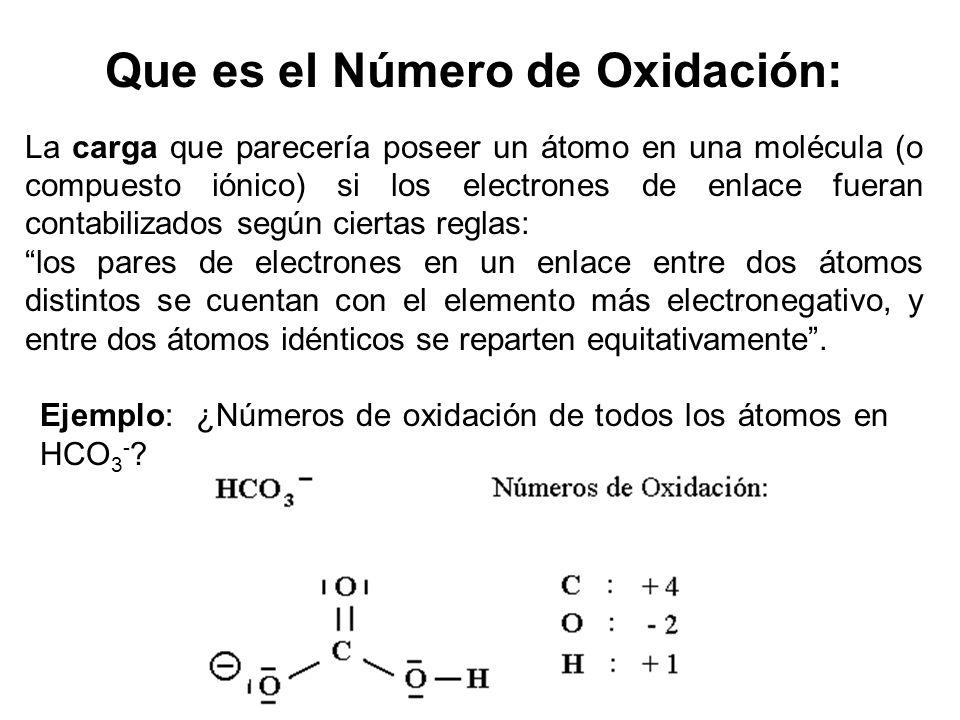 Que es el Número de Oxidación: