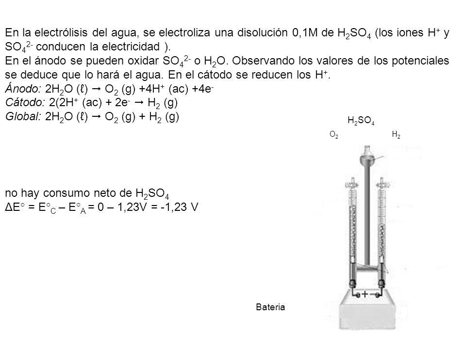 Ánodo: 2H2O (ℓ)  O2 (g) +4H+ (ac) +4e-