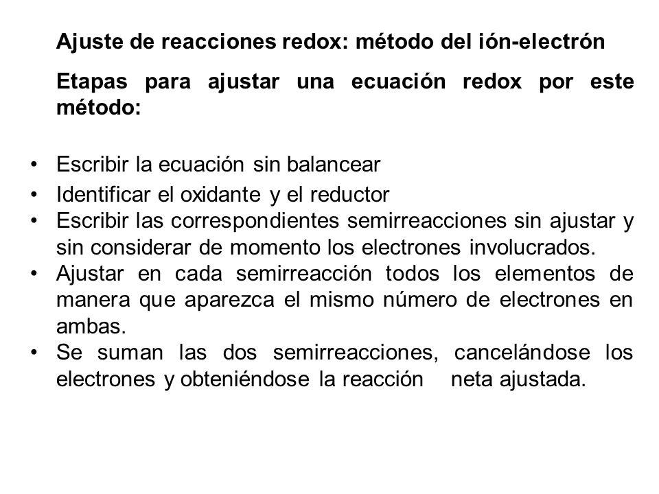 Etapas para ajustar una ecuación redox por este método: