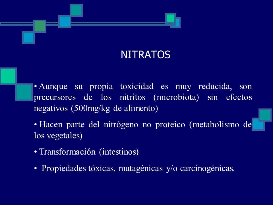 NITRATOS Aunque su propia toxicidad es muy reducida, son precursores de los nitritos (microbiota) sin efectos negativos (500mg/kg de alimento)