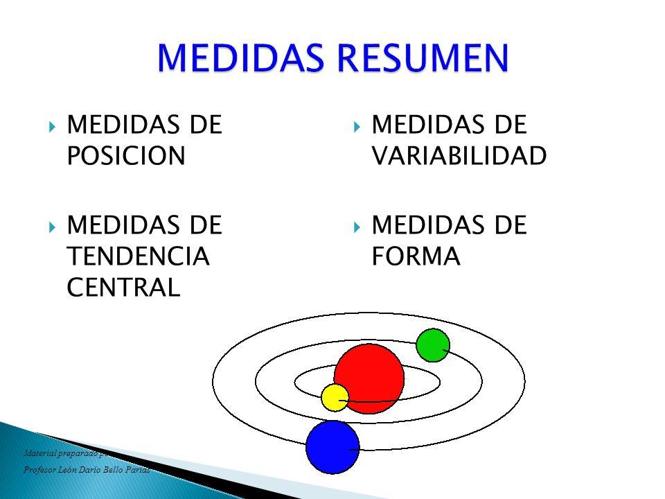 MEDIDAS RESUMEN MEDIDAS DE POSICION MEDIDAS DE TENDENCIA CENTRAL