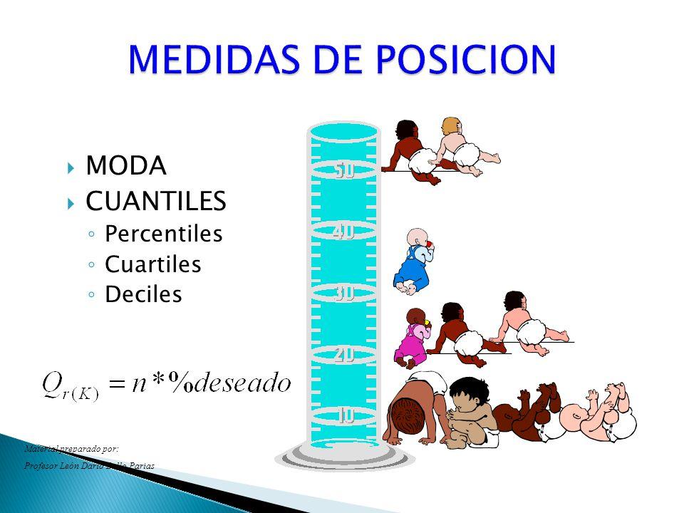 MEDIDAS DE POSICION MODA CUANTILES Percentiles Cuartiles Deciles