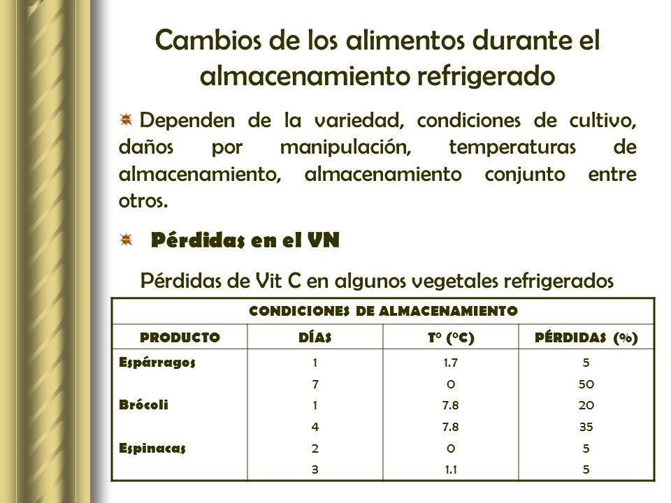 CONDICIONES DE ALMACENAMIENTO