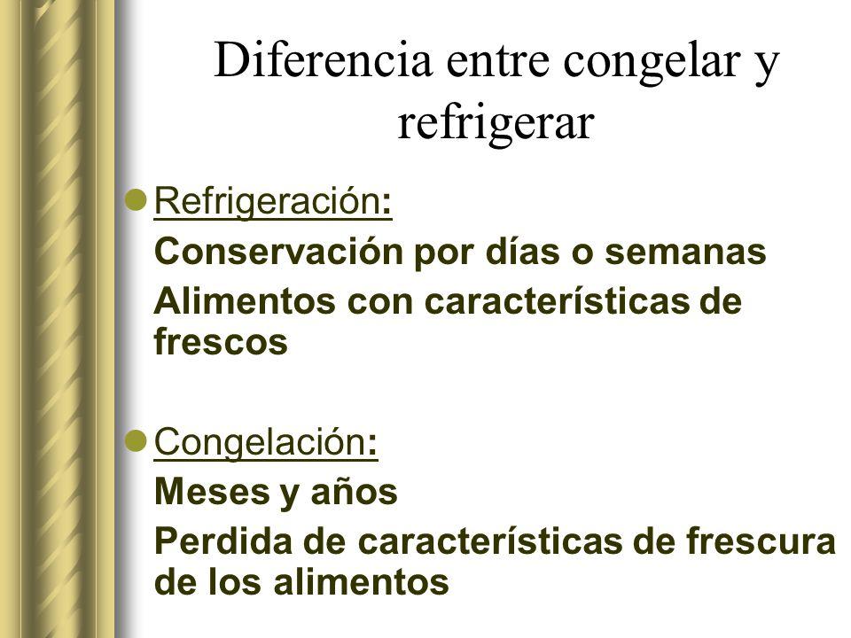 Diferencia entre congelar y refrigerar