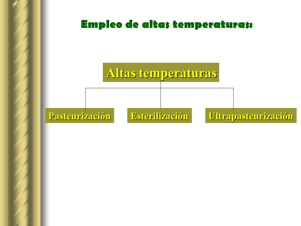 Empleo de altas temperaturas: