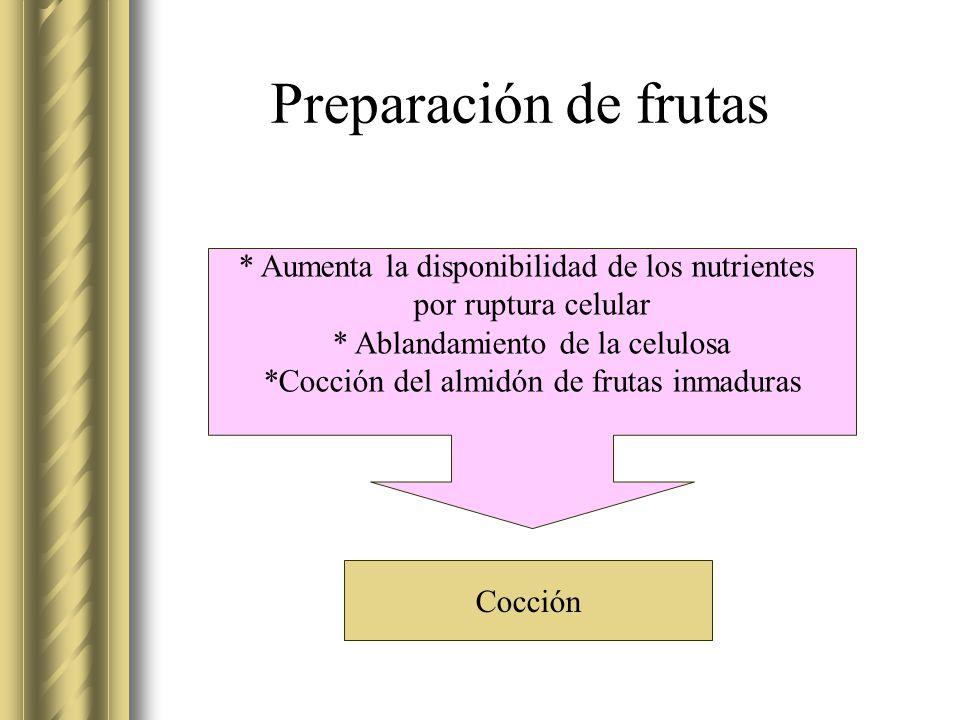 Preparación de frutas * Aumenta la disponibilidad de los nutrientes