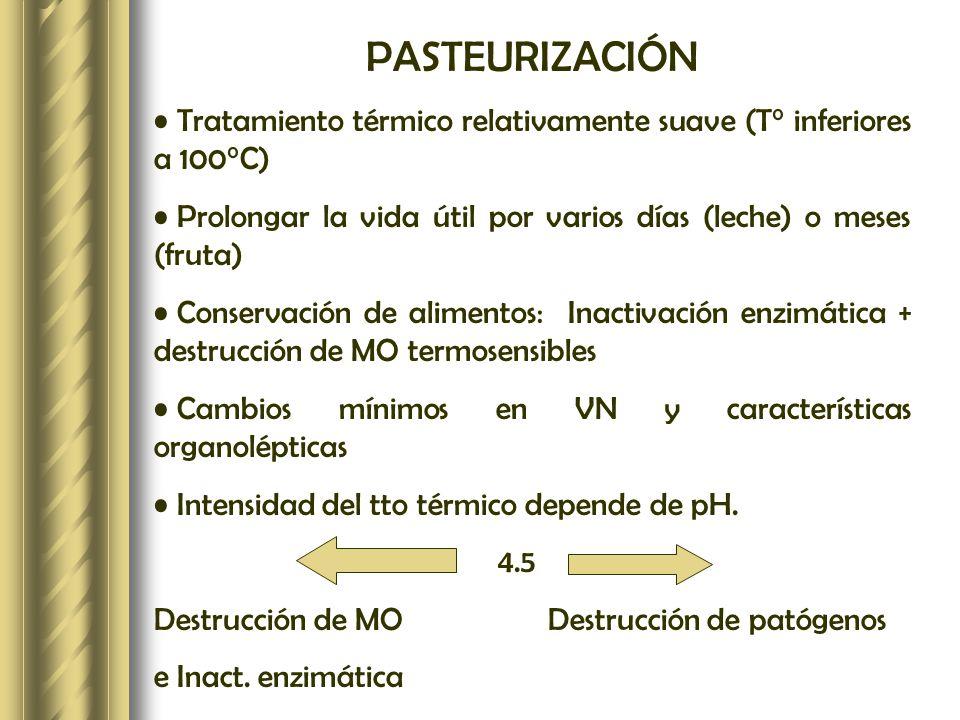 PASTEURIZACIÓN Tratamiento térmico relativamente suave (T° inferiores a 100°C) Prolongar la vida útil por varios días (leche) o meses (fruta)
