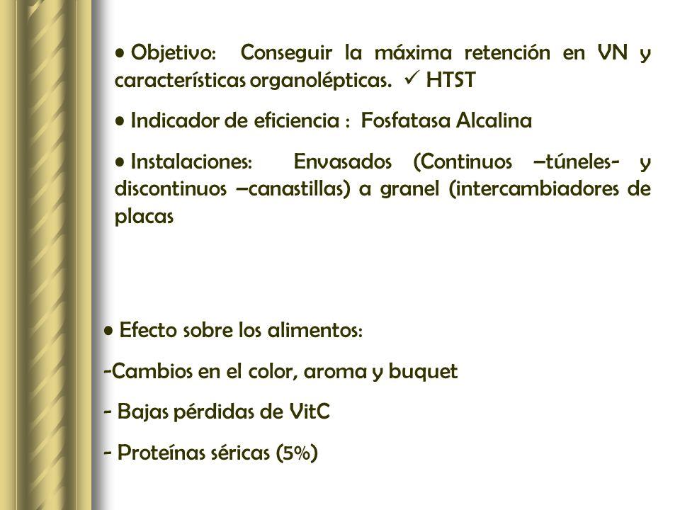 Objetivo: Conseguir la máxima retención en VN y características organolépticas.  HTST