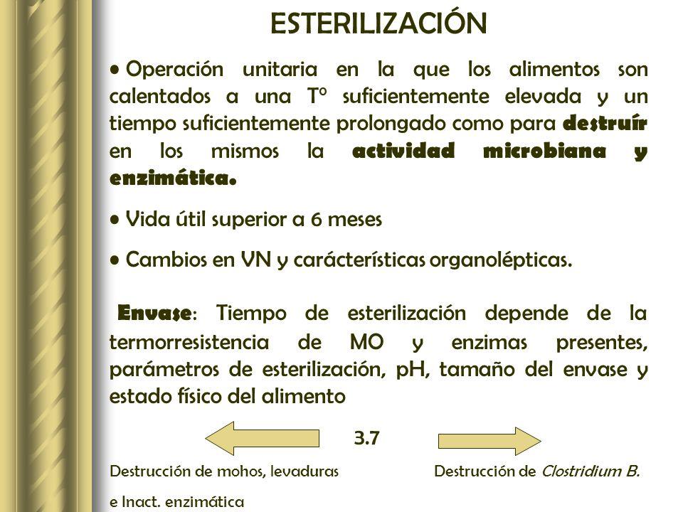 ESTERILIZACIÓN