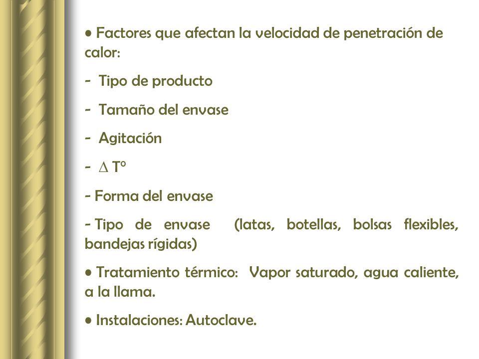 Factores que afectan la velocidad de penetración de calor: