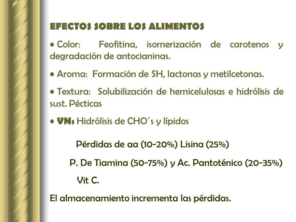 Pérdidas de aa (10-20%) Lisina (25%)