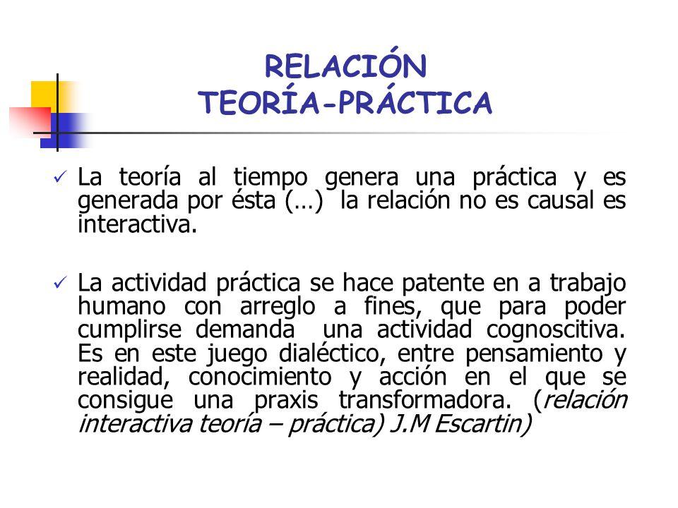 RELACIÓN TEORÍA-PRÁCTICA