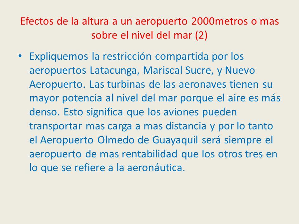 Efectos de la altura a un aeropuerto 2000metros o mas sobre el nivel del mar (2)