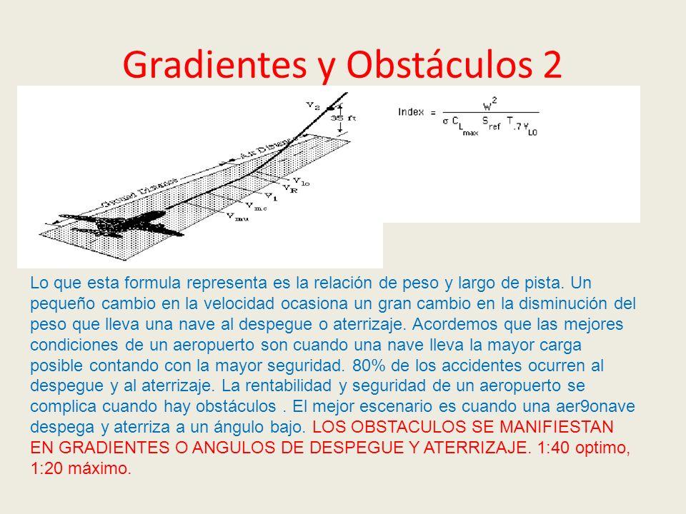 Gradientes y Obstáculos 2