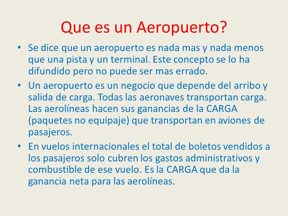 Que es un Aeropuerto