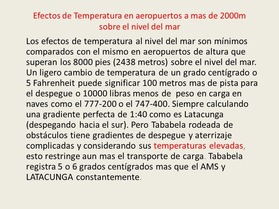 Efectos de Temperatura en aeropuertos a mas de 2000m sobre el nivel del mar