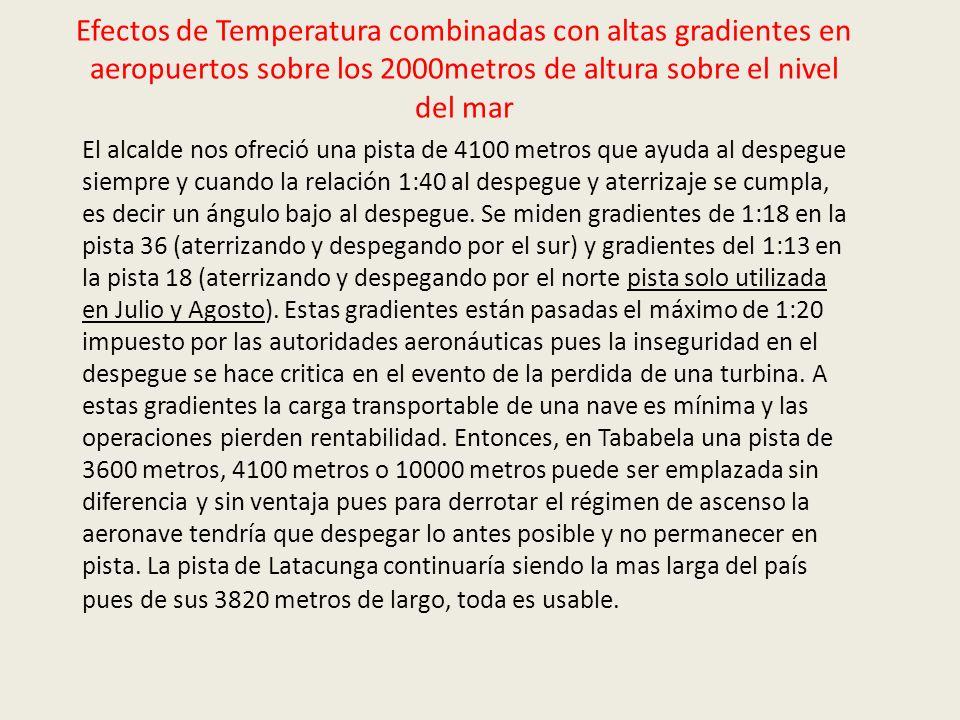 Efectos de Temperatura combinadas con altas gradientes en aeropuertos sobre los 2000metros de altura sobre el nivel del mar