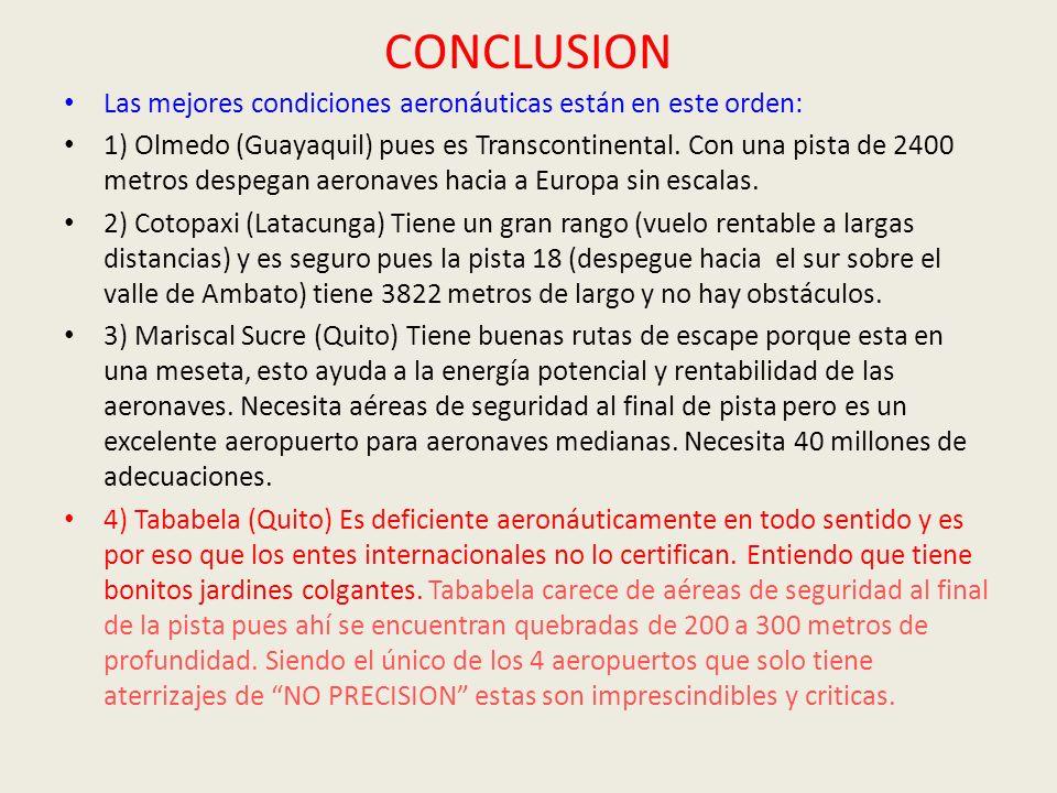CONCLUSION Las mejores condiciones aeronáuticas están en este orden: