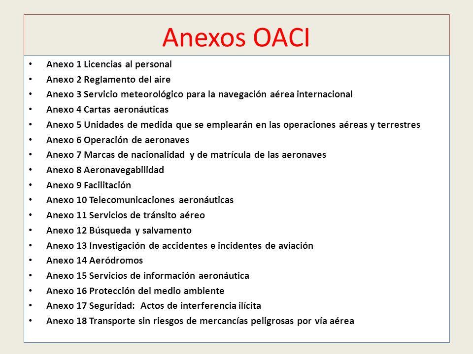 Anexos OACI Anexo 1 Licencias al personal Anexo 2 Reglamento del aire