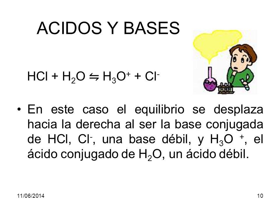 ACIDOS Y BASES HCl + H2O ⇋ H3O+ + Cl-