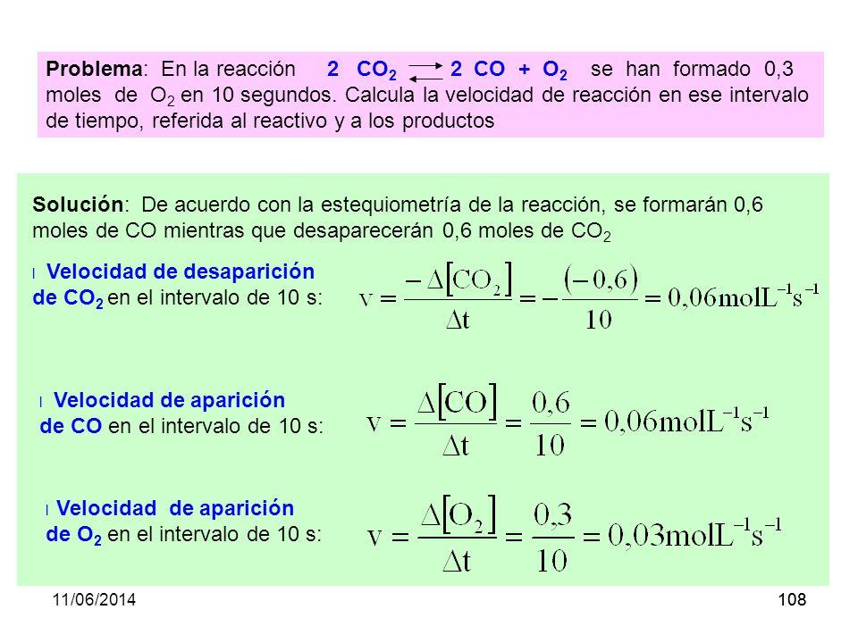 de CO2 en el intervalo de 10 s: