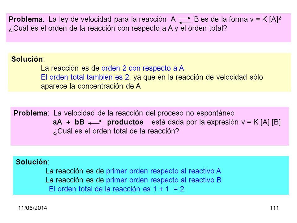 ¿Cuál es el orden de la reacción con respecto a A y el orden total