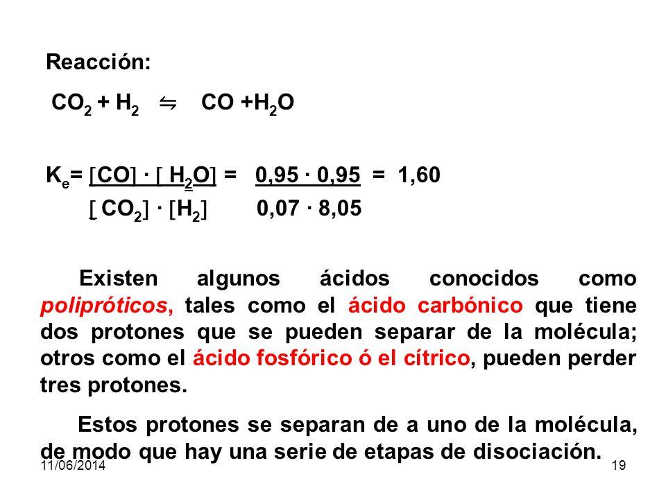 Reacción: CO2 + H2 ⇋ CO +H2O Ke= CO ·  H2O = 0,95 · 0,95 = 1,60