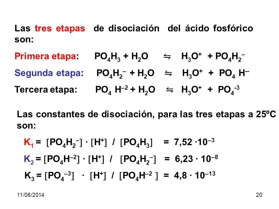 Las tres etapas de disociación del ácido fosfórico son: