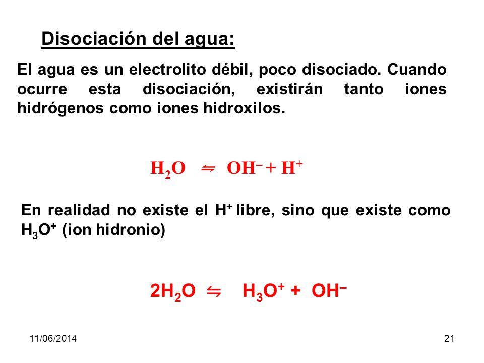 Disociación del agua: