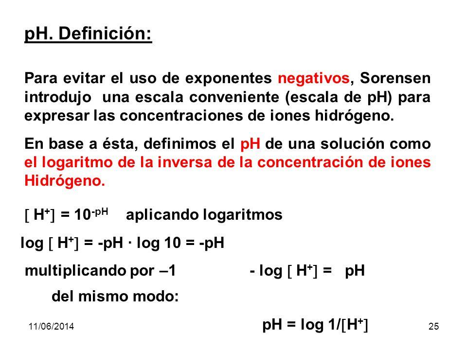 pH. Definición: