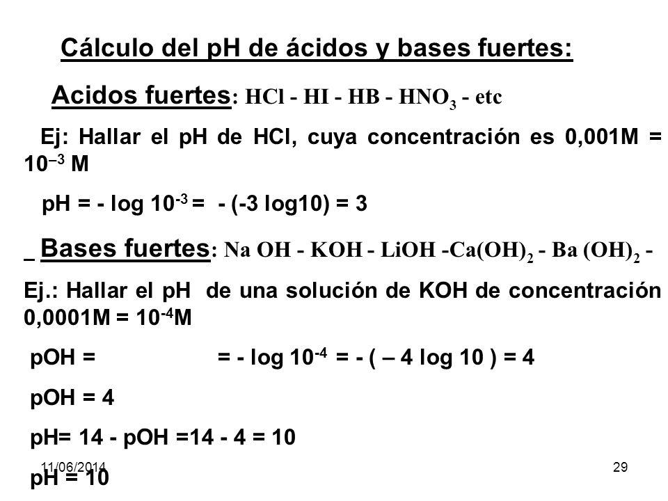 Cálculo del pH de ácidos y bases fuertes: