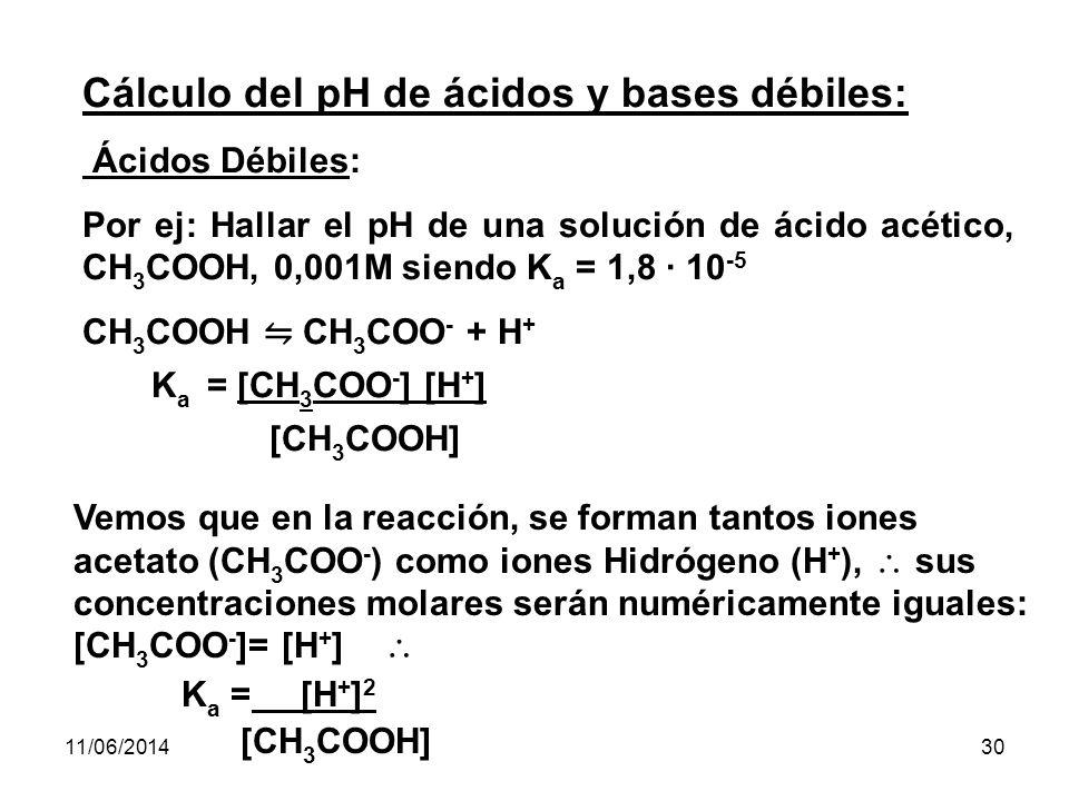 Cálculo del pH de ácidos y bases débiles: