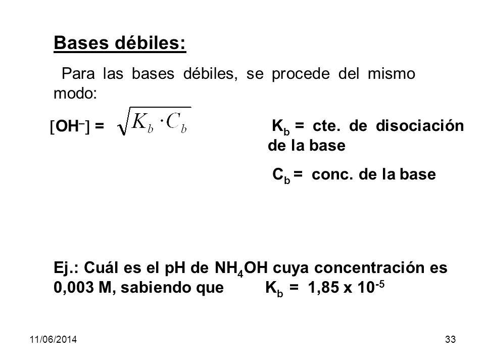 Bases débiles: Para las bases débiles, se procede del mismo modo: